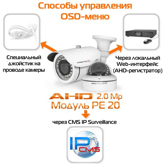 Способы-управления-OSD-меню.png