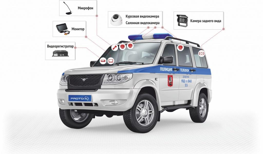 Система видеонаблюдения в полицейском автомобиле