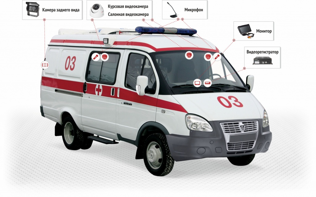 Система видеонаблюдения в скорой помощи
