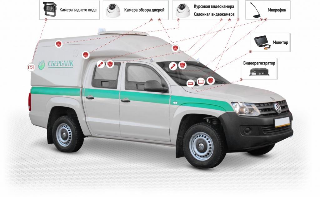 Система видеонаблюдения в инкассационном автомобиле