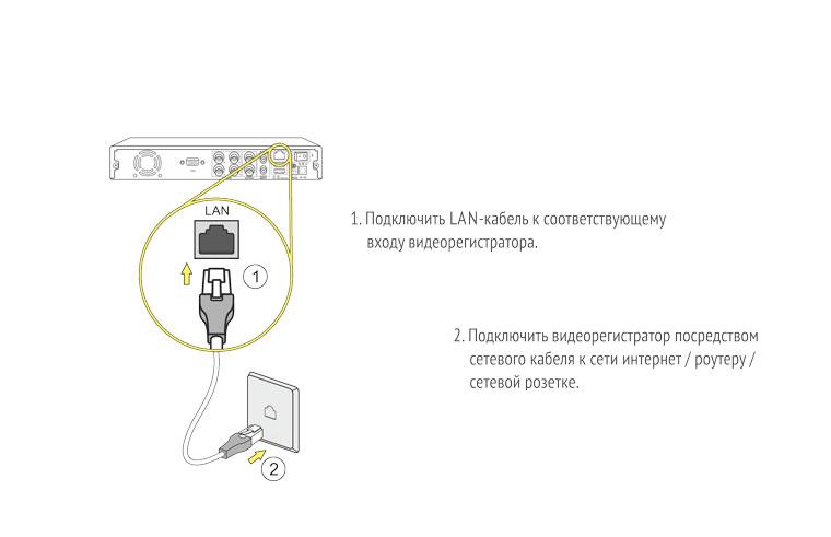 Подключите видеорегистратор к сети интернет